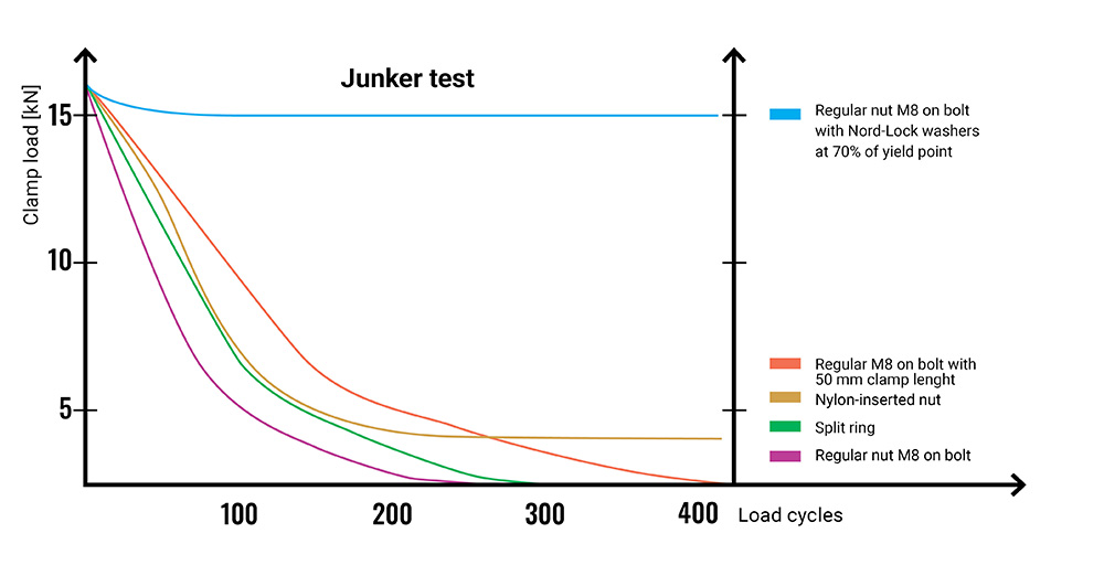 junker test performance.jpg