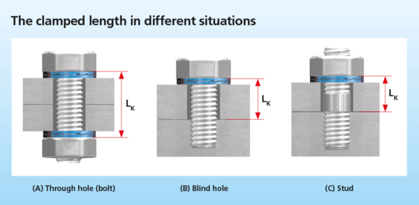 An introduction to the design and behavior of bolted joints, third.