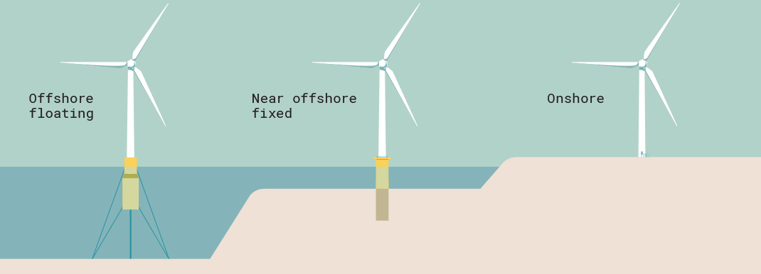 Offshore-energy_Article_Industry-Insights_2.jpg